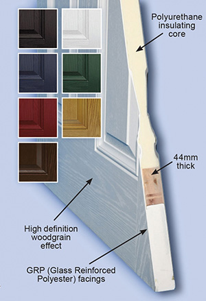 Composite Door Features & Homeslide Doors System u0026 Home Slide 04 pezcame.com