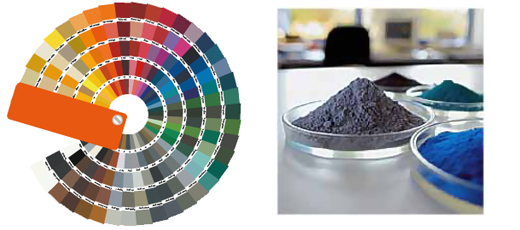 Aluminium powder colours